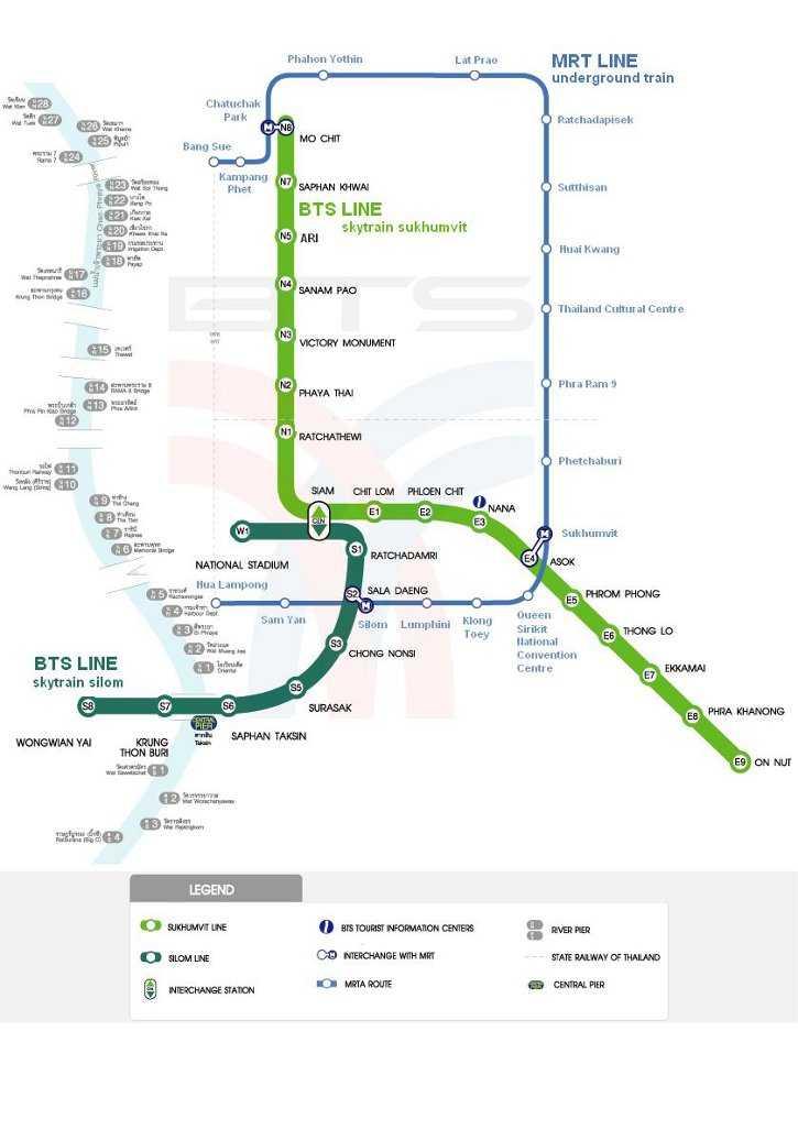 Sukhumvit Line